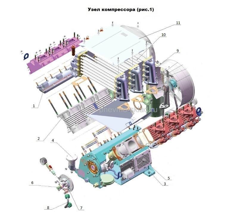 Купить компрессор пк-5.25 в новосибирске